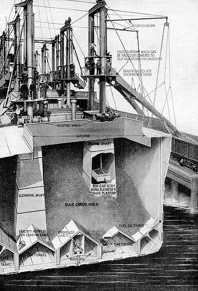 Грузовой отсек SS Milazzo в разрезе.