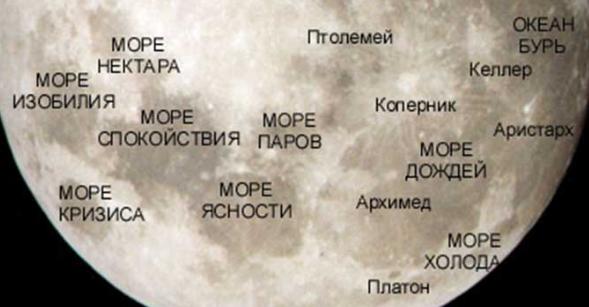 Луна интересные факты