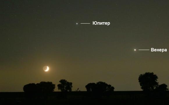 Венера астрономические характеристики